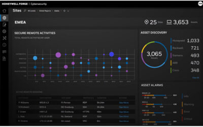 Honeywell optimiert Forge Cybersecurity Suite